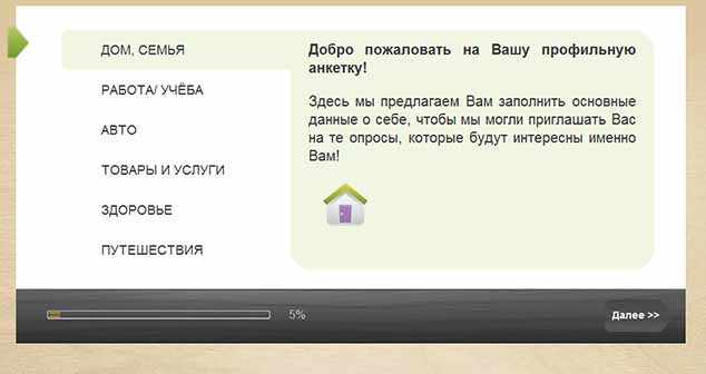 anketka.ru 6 634
