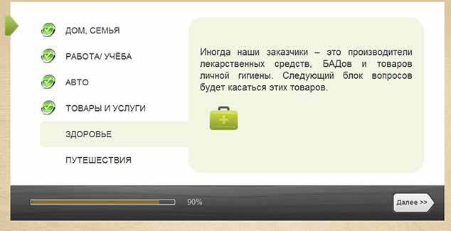 anketka.ru 7 634