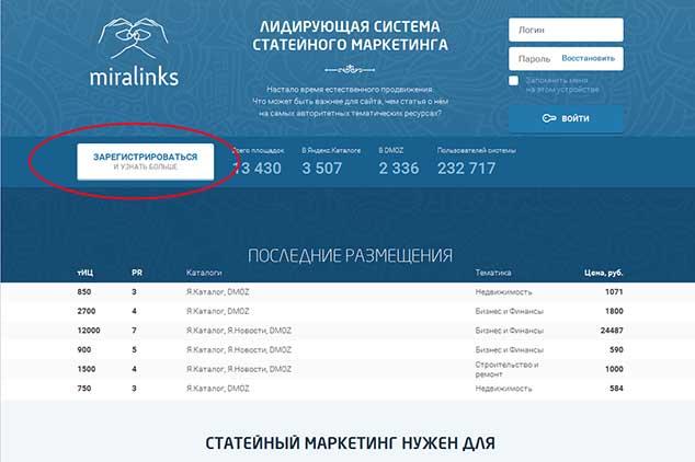 miralinks.ru 1 634