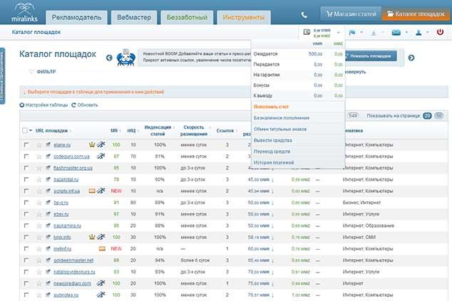 miralinks.ru 12 634