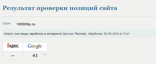 siteposition.ru 634 5