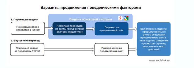 socialink.ru 1з 634