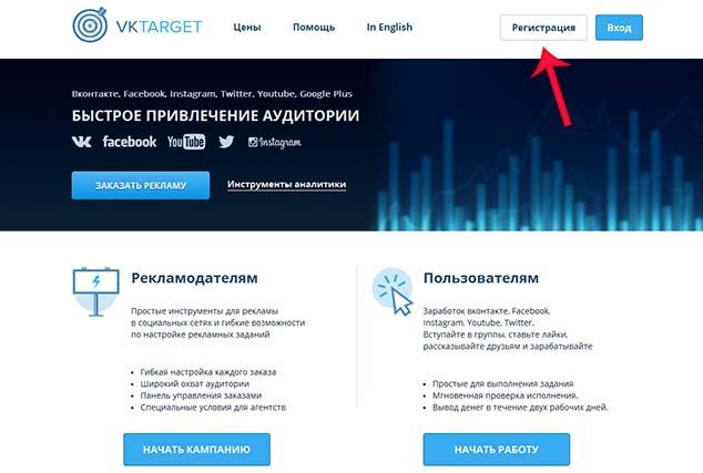 vktarget.ru 1 634