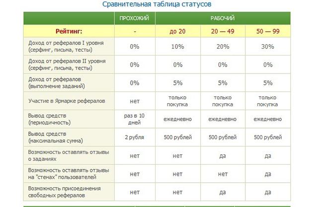 5-38-seosprint-net-634