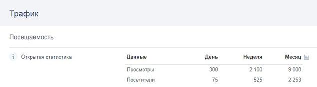 you startap 6 634 - Реальный отзыв о You Startap (you-startap.tech)
